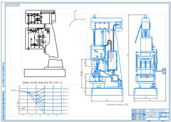 Проектирование вертикально- сверлильного трёхшпиндельного станка модели 2С150