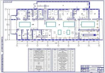Производственный план ремонтной мастерской (ф.А1)