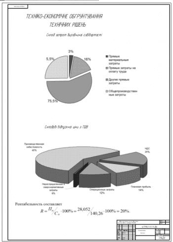 3.Экономические показатели работы А1