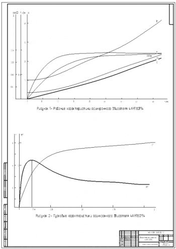 3.Рабочие и пусковые характеристики А1