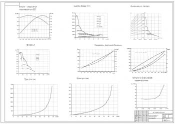 3.Графики анализа эксплуатационных свойств автомобиля ЗиЛ-Купава-4729 А1