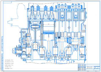 Проект исследования динамических и тепловых показателей двигателя ЗМЗ-24
