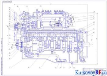 Курсовой проект дизельного двигателя внутреннего сгорания с разработкой чертежей