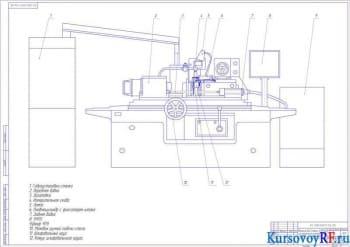 Внешний вид станка 3М151Ф2, оснащенного контрольной скобой с датчиком (2)