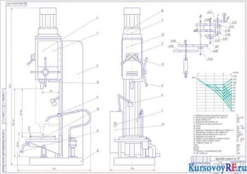 Разработка курсовая модели вертикально – сверлильного станка с диаметром сверления 35 мм