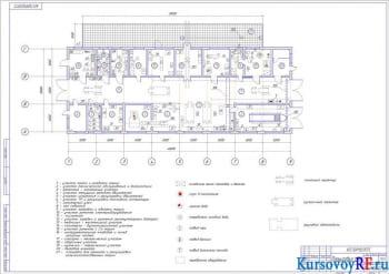 Разработка проекта центральной районной мастерской аграрного предприятия