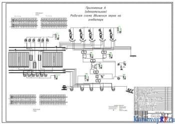Курсовое проектирование хлебоприемного элеватора емкостью 55000 т.
