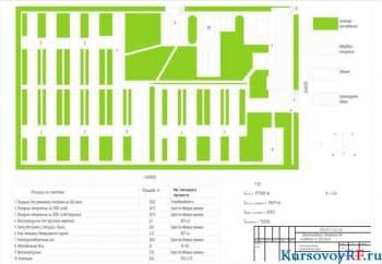 Курсовое проектирование свинарника для молодняка на 560 мест