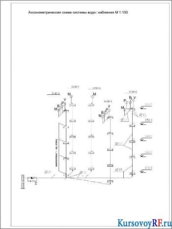 Аксонометрическая схема системы водоcнабжения