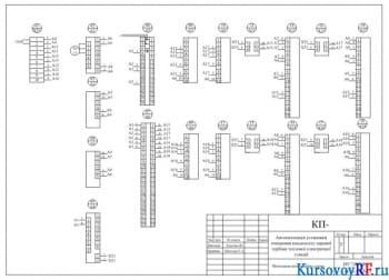 Автоматизация установки очистки конденсата паровой турбины тепловой электростанции