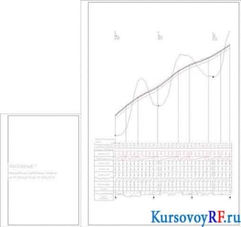 Реконструкция и курсовой расчет участка железнодорожных путей