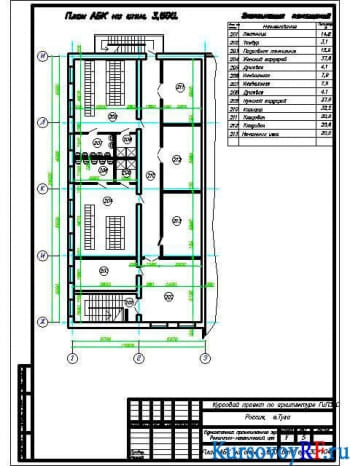 Чертеж план АБК на отметке 3.600