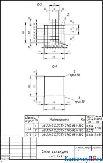 Сетка арматурная С-3, С4
