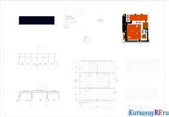Проектирование промышленного объекта: механосборочного цеха