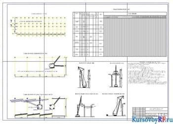 Монтаж строительных конструкций промышленного здания
