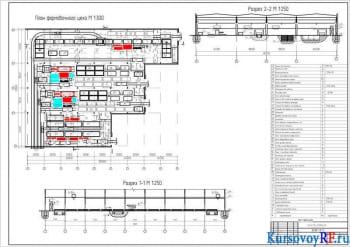 Курсовое проектирование цеха завода ЖБИ