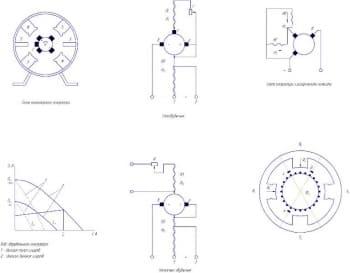 4.Чертеж схемы коллекторных генераторов