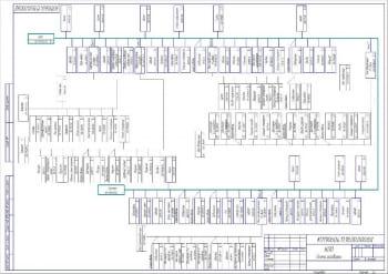 4.Карта разборки коробки передач А2