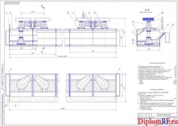 Проект модернизации технологической схемы обесшламливания при производстве хлорида калия с проектированием сгустителя