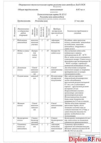 Операционно-технологическая карта ремонта шин автобуса ЛИАЗ-5626 (формат А1)