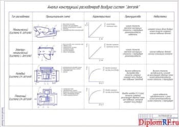 Чертеж анализа расходомеров конструкции (формат А1)