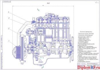 Дизель малотоннажного грузового автомобиля с разработкой устройства регулирования охладителя наддувочного воздуха