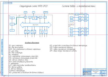 4.Структурная схема А1