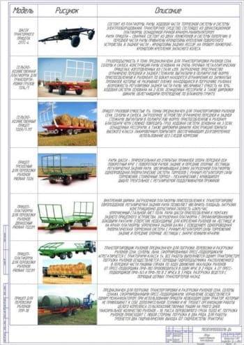Разработка универсального тракторного прицепного шасси с телескопической рамой