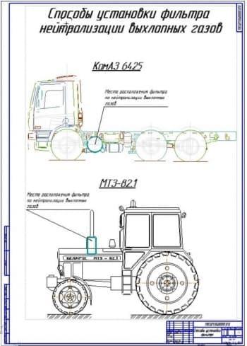Разработка фильтра нейтрализации выхлопных газов  автотракторных дизельных двигателей