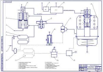 Общая схема управления стояночным, запасным и рабочим тормозным контуром (ф.А1)