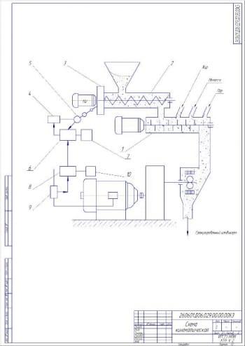 4.Кинематическая схема 2 листа А2