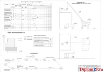 Чертеж организации и планирования СМР (формат А1)