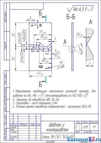 Деталь Шаблон и контршаблон