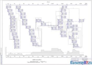 Сетевой график, график потребности рабочих
