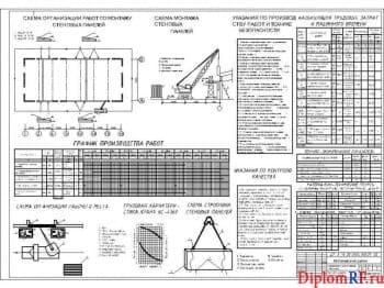 Схема техническая карта на монтаж стеновых панелей (формат А1)