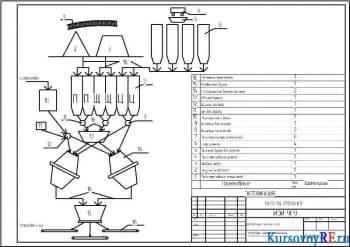 Структурно - технологическая схема бетоносмесительного цеха