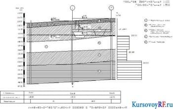 Создание фундаментов под 9 этажное здание