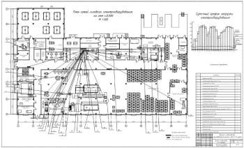 5.План сетей силового электрооборудования А1