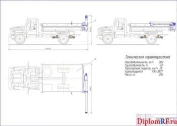 Механизация посева пшеницы с разработкой загрузчика сеялок на шасси ГАЗ-3507