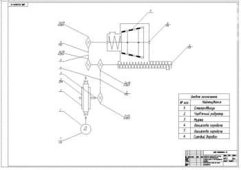 5.Кинематическая схема и схема смазки А1