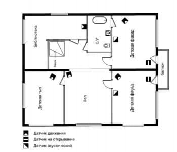 Монтажные чертежи охранной системы умной дом