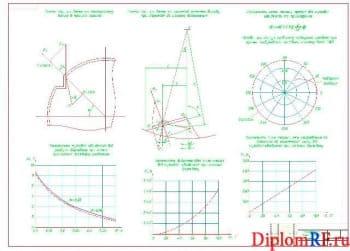 Чертёж моделирования формы поверхности гребня (формат А1)
