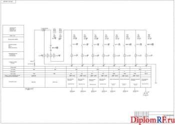 Схема электрическая (формат А1)