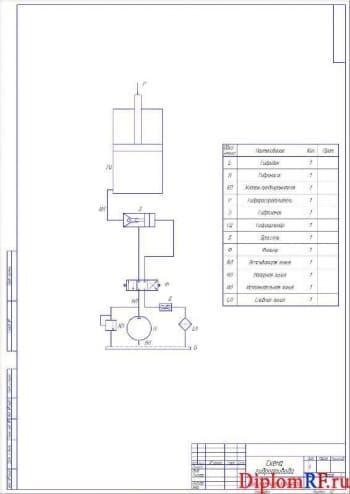 Схема гидропривода (формат А2)