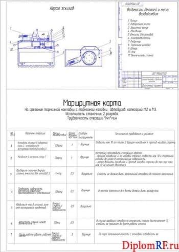Чертеж карты технологической (формат А1)