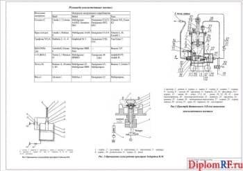 Чертеж разновидностей консистентных смазок (формат А1)