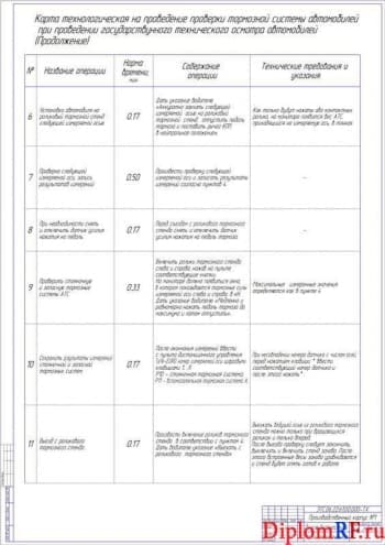 Чертеж блока тормозного стенда (формат А1)