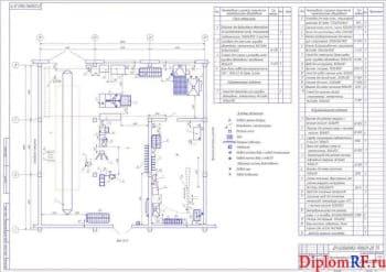 Реконструкция шиномонтажного участка с разработкой подъемника автобусов и грузовых авто