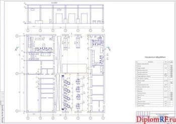 Чертёж технологического плана расстановки оборудования на отм. 0,000 (формат А1)