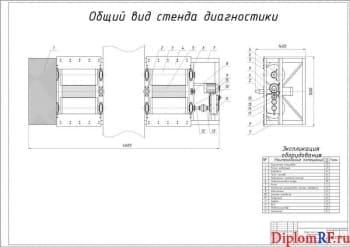 Проект поста диагностирования КПП и заднего  моста тракторов с разработкой диагностического стенда